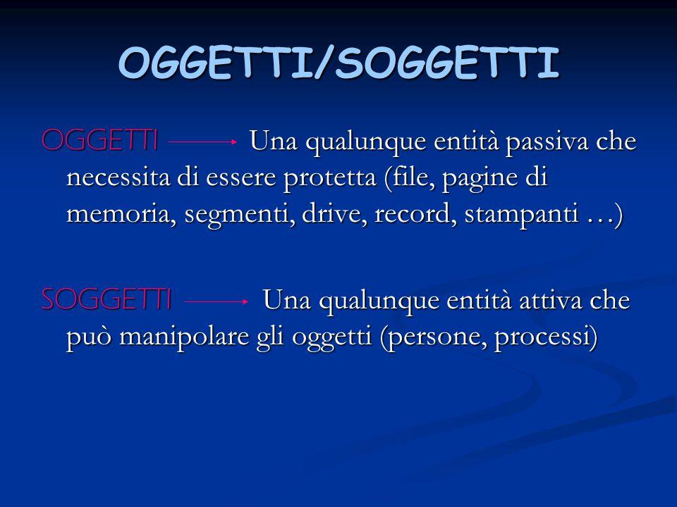 OGGETTI/SOGGETTI