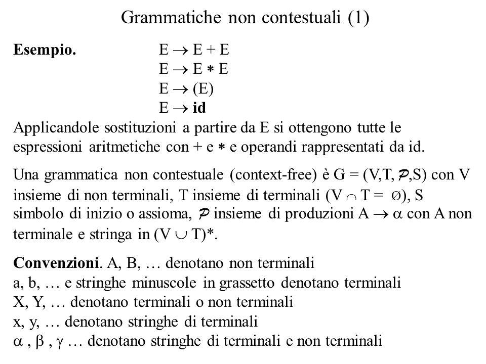 Grammatiche non contestuali (1)