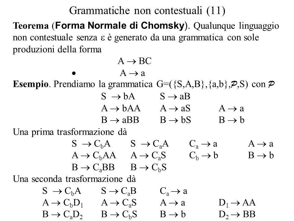 Grammatiche non contestuali (11)