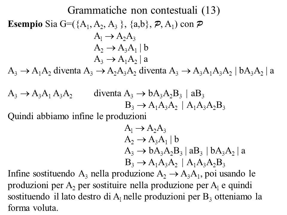 Grammatiche non contestuali (13)