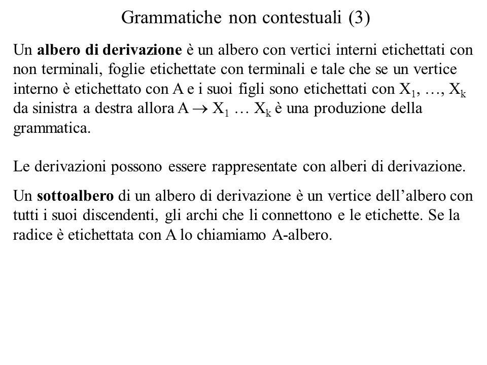 Grammatiche non contestuali (3)