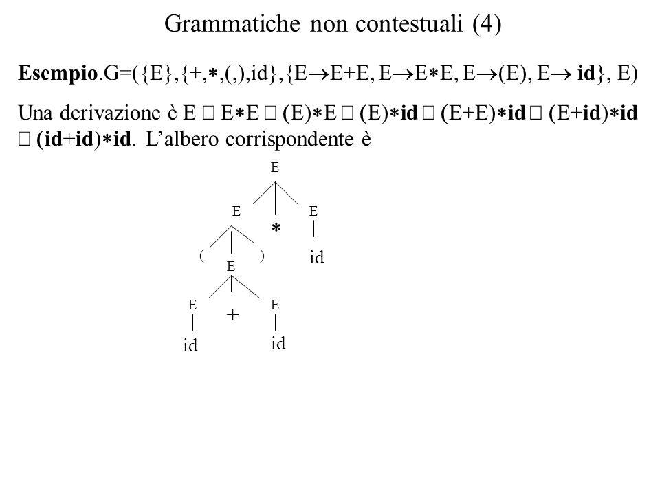 Grammatiche non contestuali (4)