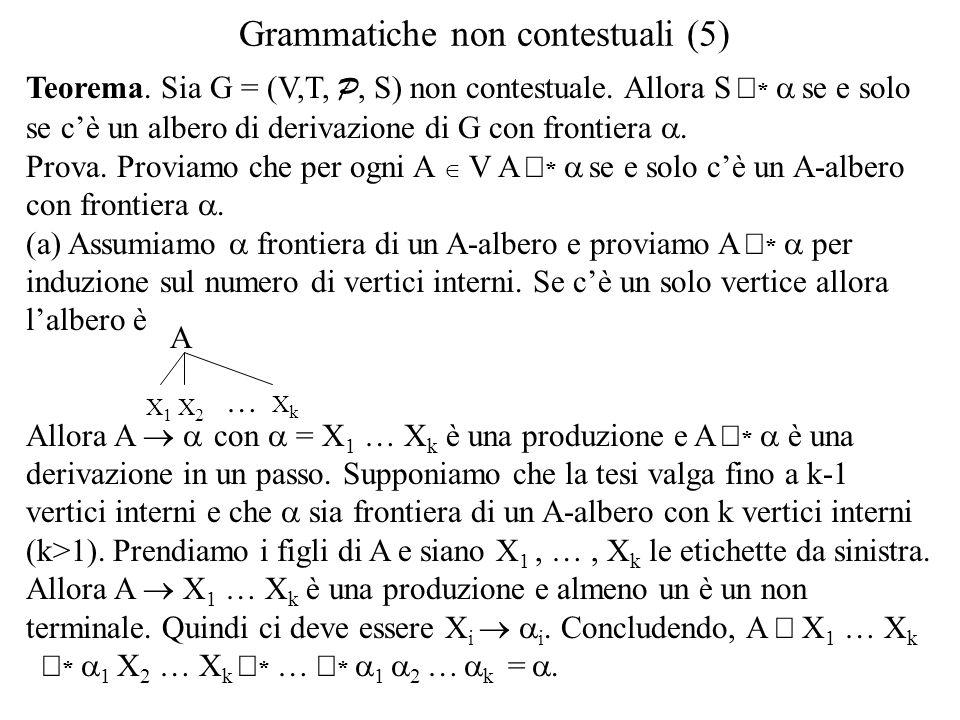 Grammatiche non contestuali (5)