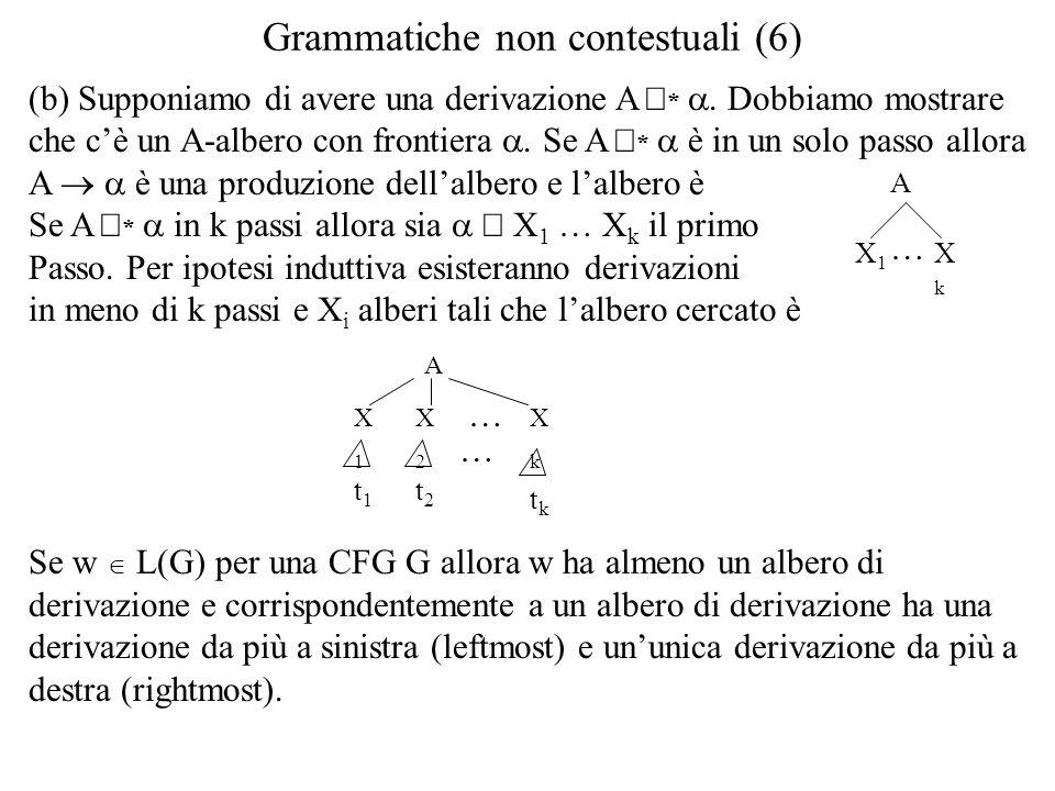 Grammatiche non contestuali (6)