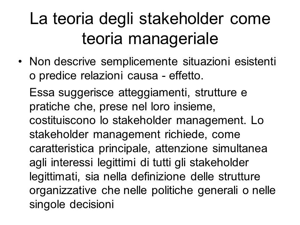 La teoria degli stakeholder come teoria manageriale