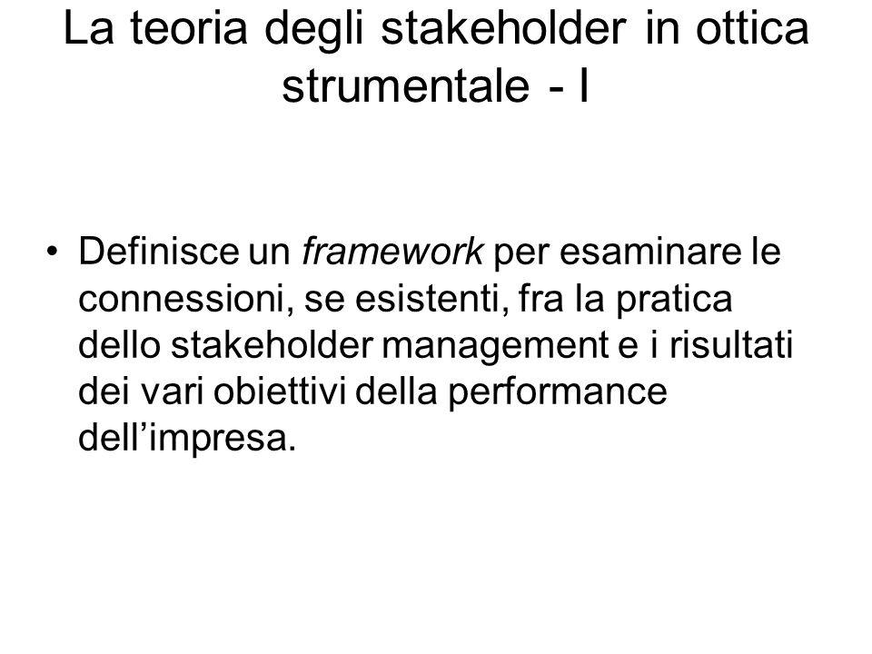 La teoria degli stakeholder in ottica strumentale - I