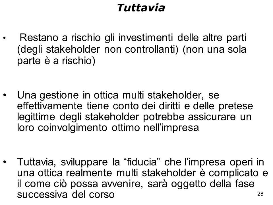 Tuttavia Restano a rischio gli investimenti delle altre parti (degli stakeholder non controllanti) (non una sola parte è a rischio)