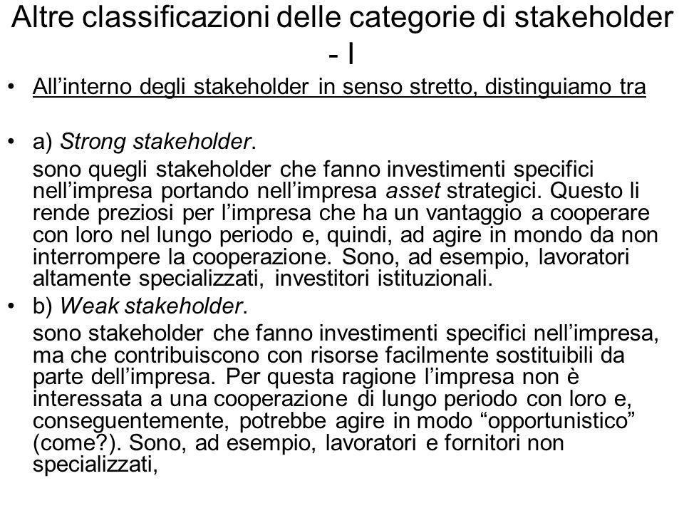 Altre classificazioni delle categorie di stakeholder - I