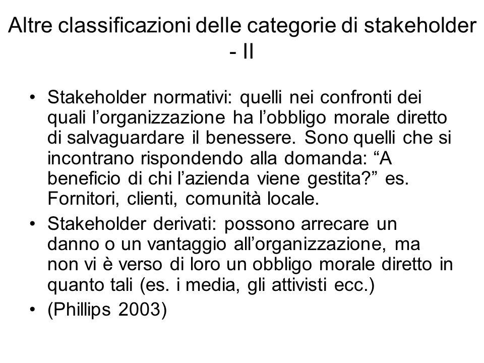 Altre classificazioni delle categorie di stakeholder - II