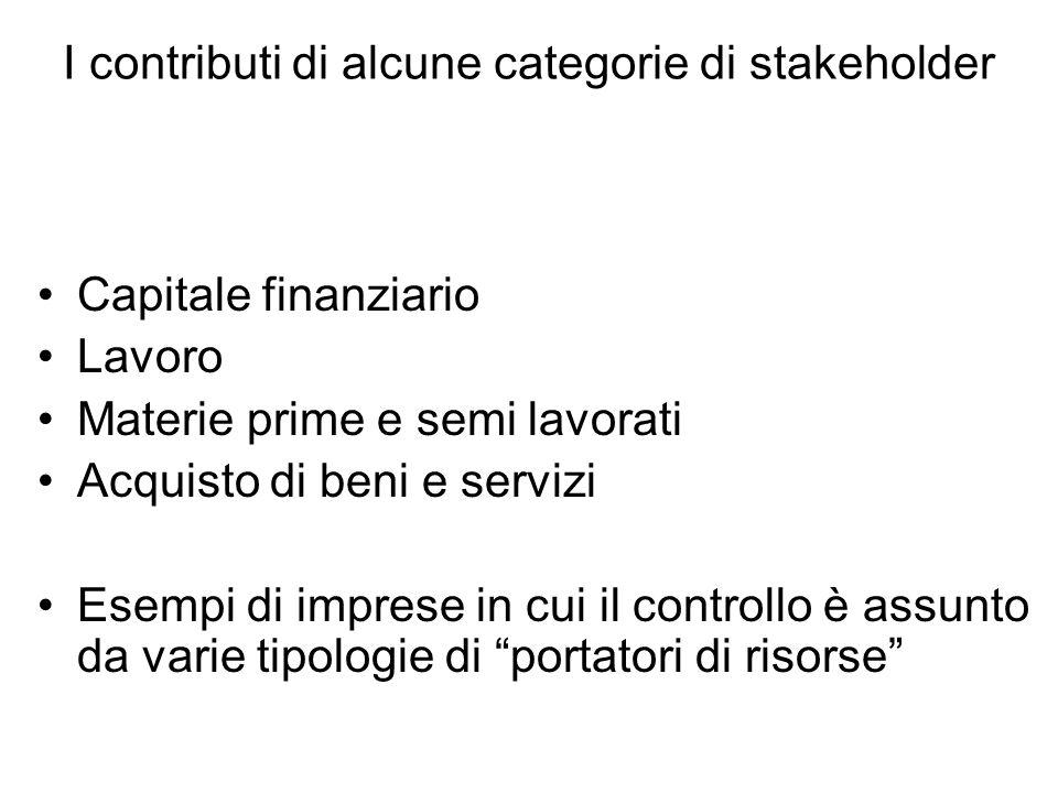 I contributi di alcune categorie di stakeholder