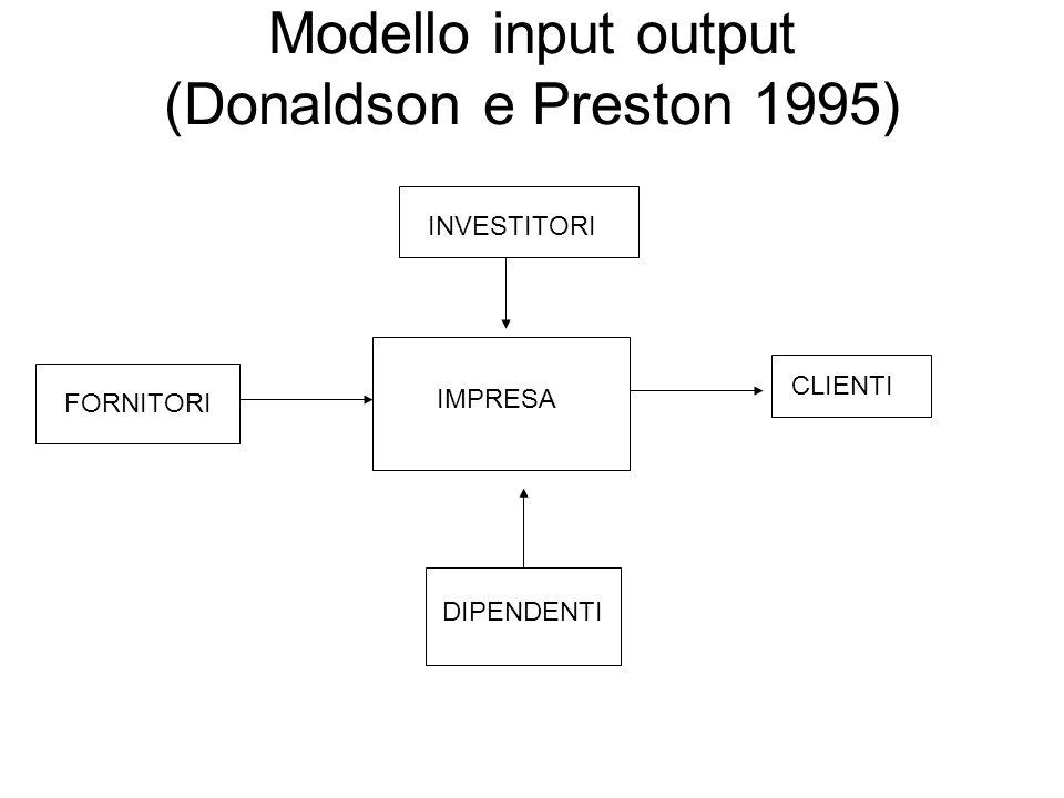 Modello input output (Donaldson e Preston 1995)