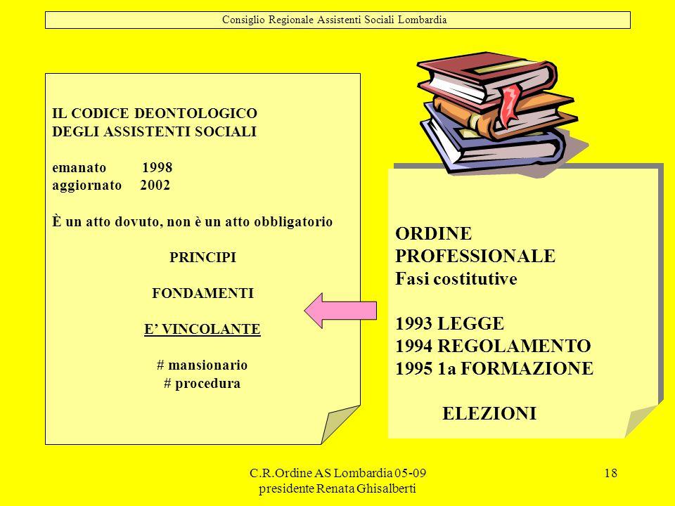 ORDINE PROFESSIONALE Fasi costitutive LEGGE REGOLAMENTO 1a FORMAZIONE