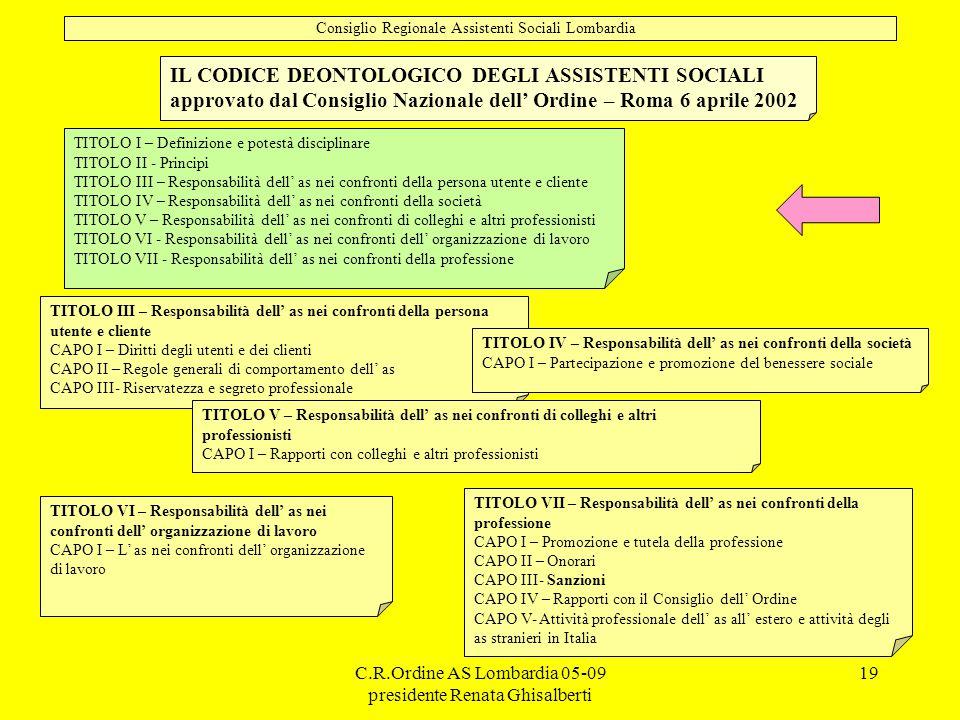 IL CODICE DEONTOLOGICO DEGLI ASSISTENTI SOCIALI