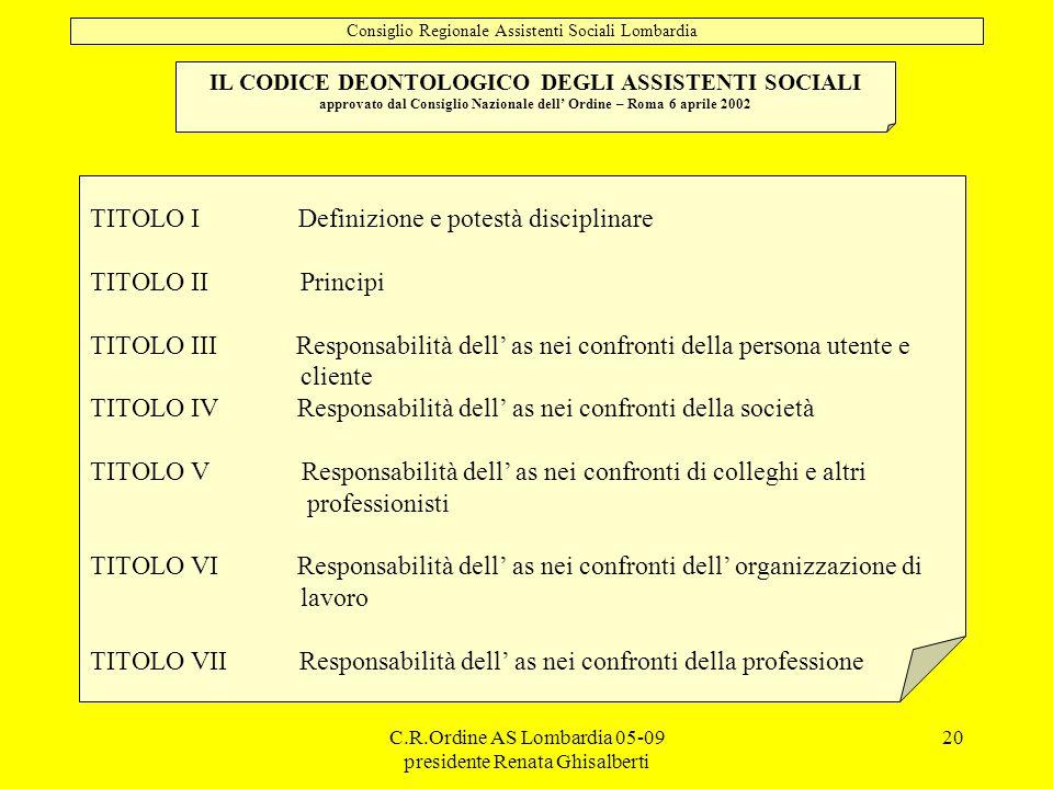 TITOLO I Definizione e potestà disciplinare TITOLO II Principi