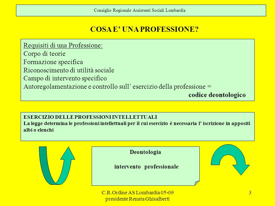 COSA E' UNA PROFESSIONE intervento professionale