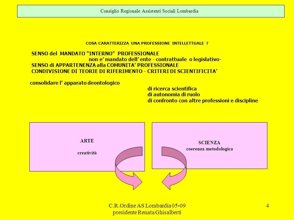 C.R.Ordine AS Lombardia 05-09 presidente Renata Ghisalberti