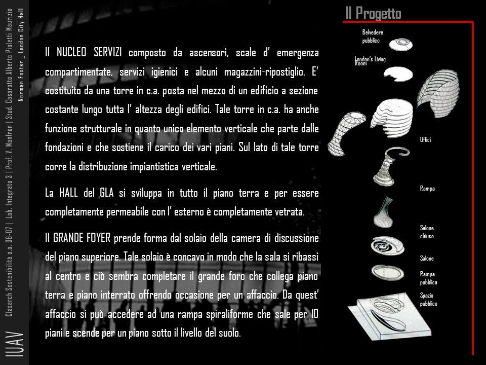 Il Progetto Belvedere. pubblico.