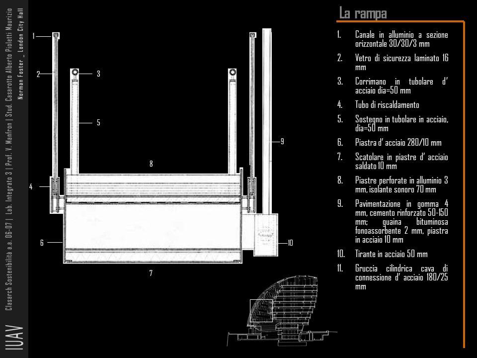 La rampa Canale in alluminio a sezione orizzontale 30/30/3 mm