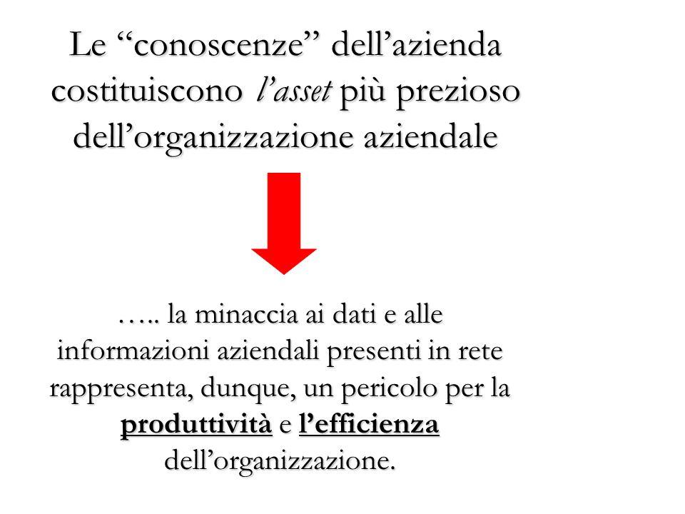 Le conoscenze dell'azienda costituiscono l'asset più prezioso dell'organizzazione aziendale