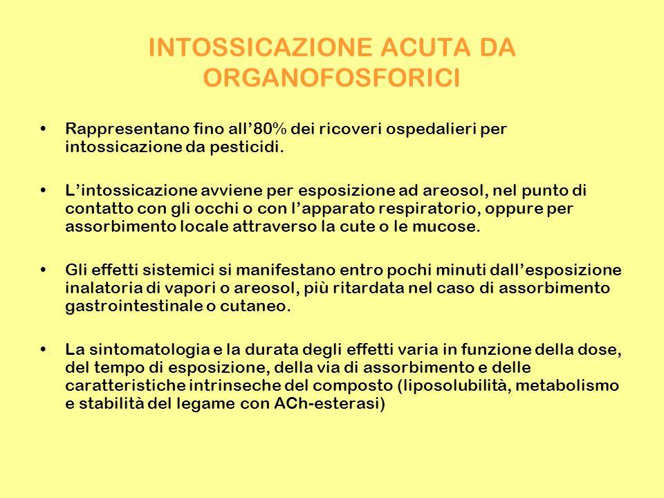 INTOSSICAZIONE ACUTA DA ORGANOFOSFORICI