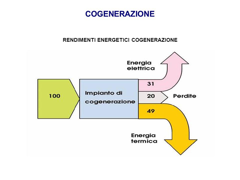 RENDIMENTI ENERGETICI COGENERAZIONE