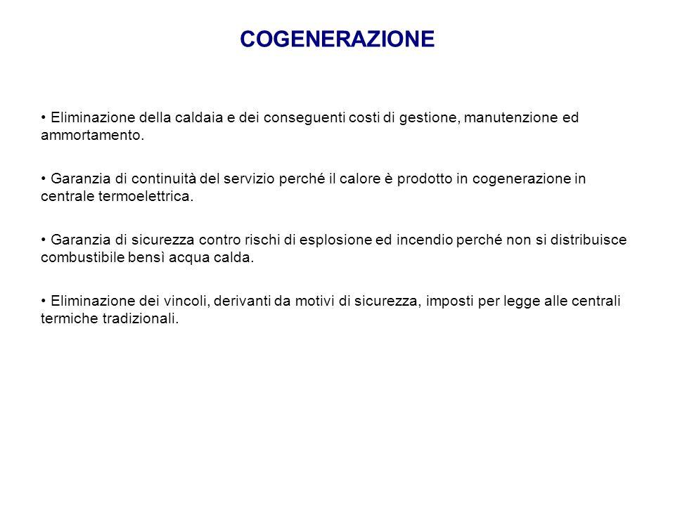 COGENERAZIONE Eliminazione della caldaia e dei conseguenti costi di gestione, manutenzione ed ammortamento.