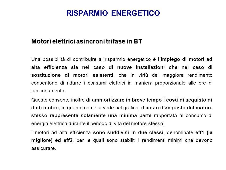 RISPARMIO ENERGETICO Motori elettrici asincroni trifase in BT