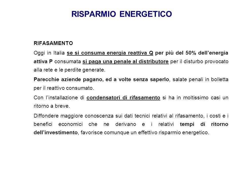 RISPARMIO ENERGETICO RIFASAMENTO