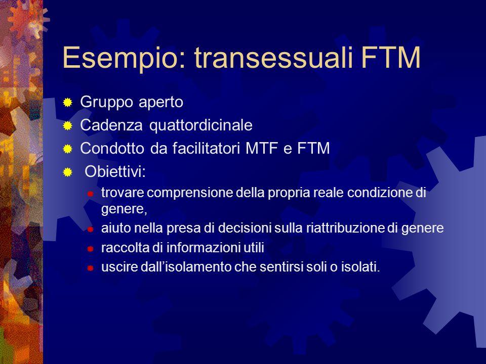 Esempio: transessuali FTM