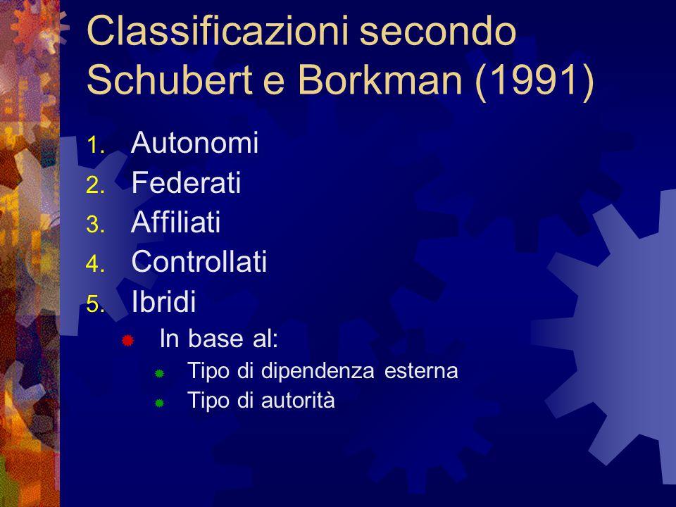 Classificazioni secondo Schubert e Borkman (1991)