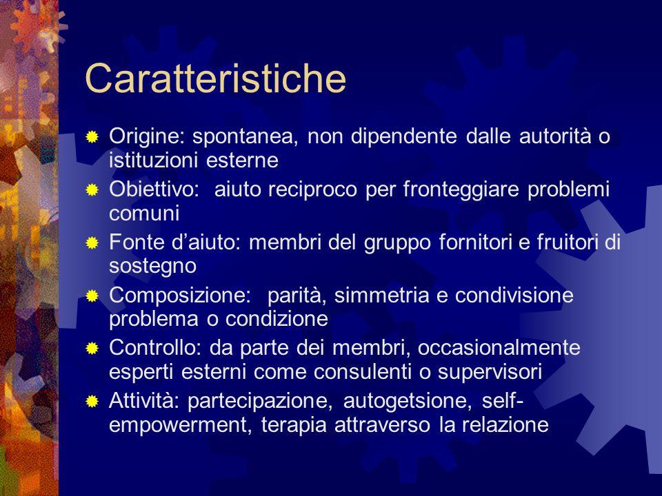Caratteristiche Origine: spontanea, non dipendente dalle autorità o istituzioni esterne.