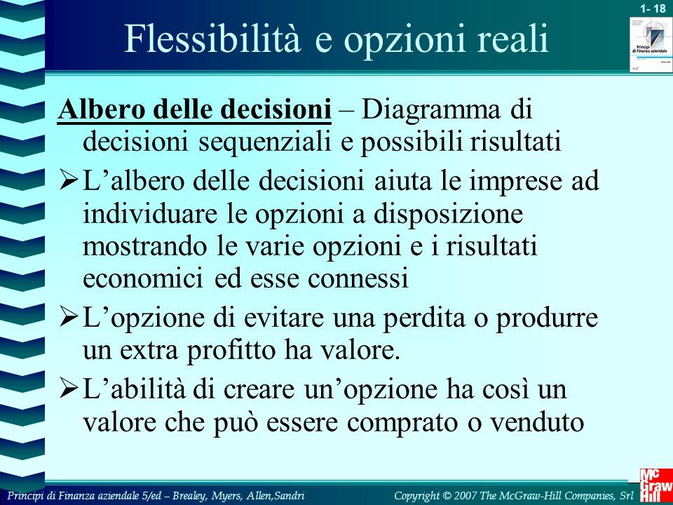 Flessibilità e opzioni reali