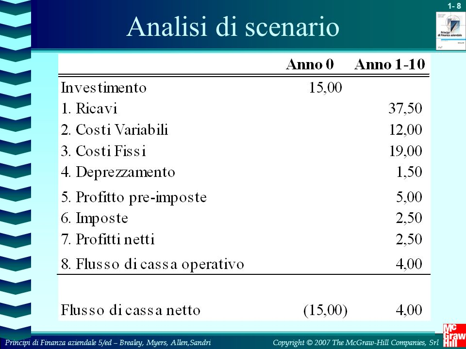 Analisi di scenario 11