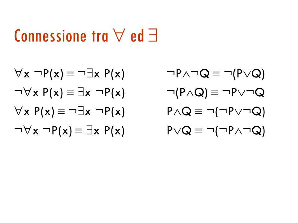 Connessione tra  ed  x ¬P(x)  ¬x P(x) ¬P¬Q  ¬(PQ)