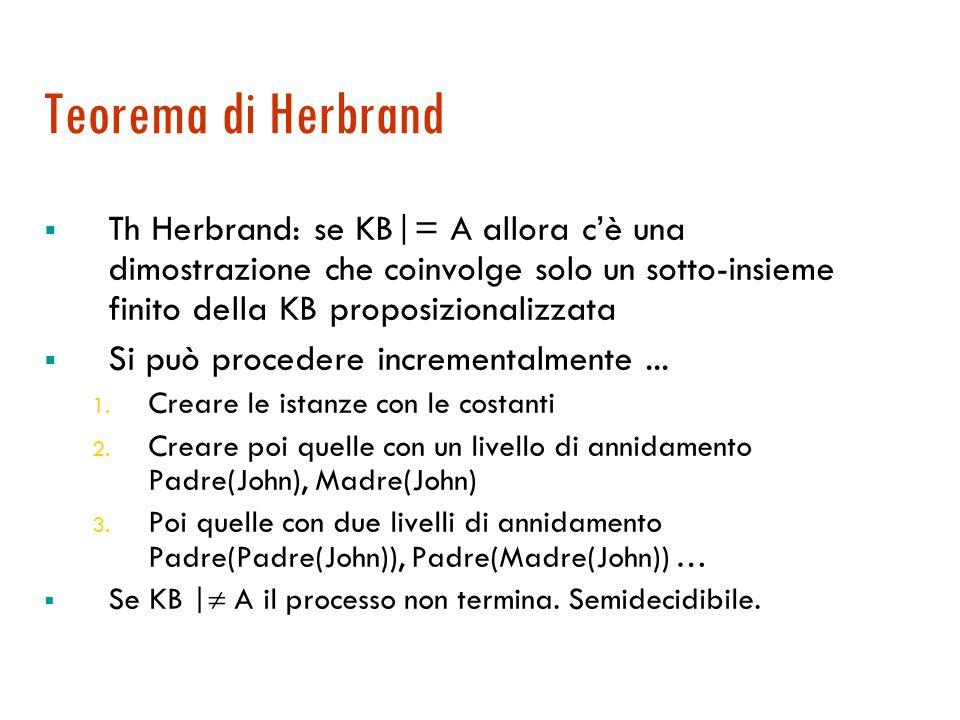 Teorema di Herbrand Th Herbrand: se KB|= A allora c'è una dimostrazione che coinvolge solo un sotto-insieme finito della KB proposizionalizzata.
