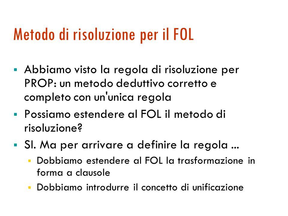Metodo di risoluzione per il FOL