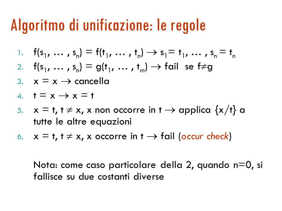 Algoritmo di unificazione: le regole