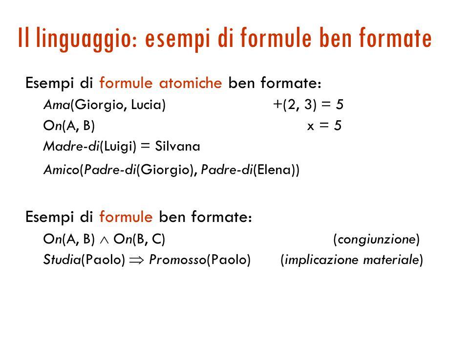 Il linguaggio: esempi di formule ben formate
