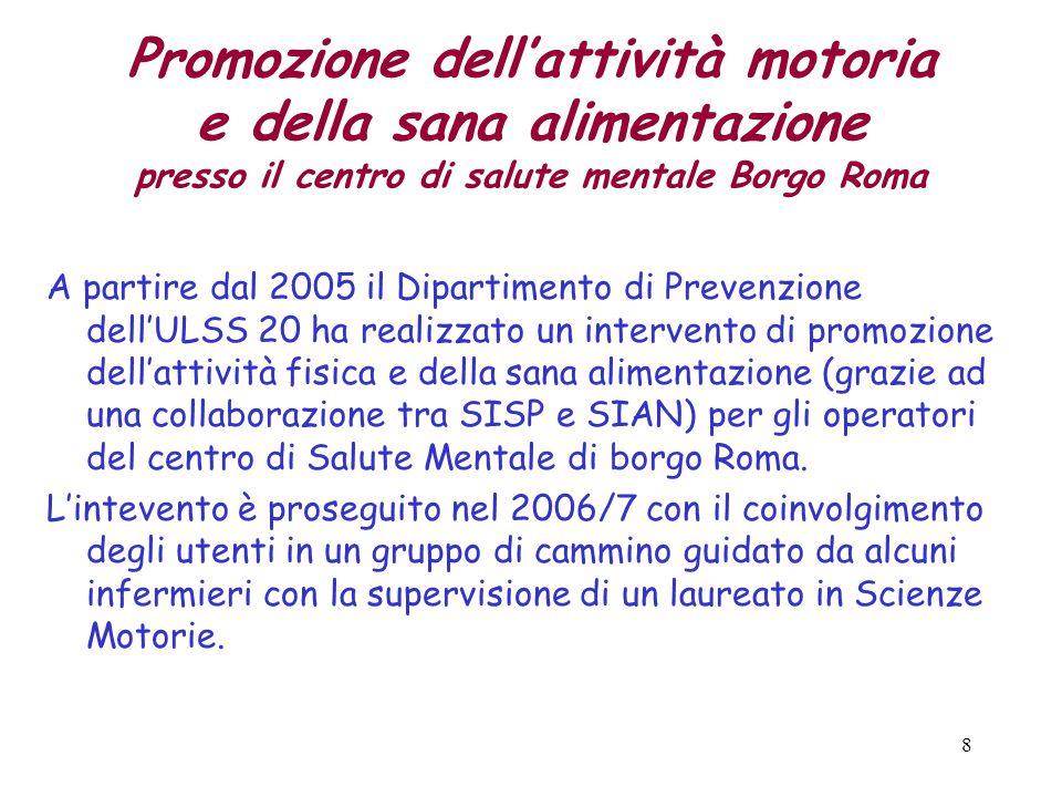 Promozione dell'attività motoria e della sana alimentazione presso il centro di salute mentale Borgo Roma