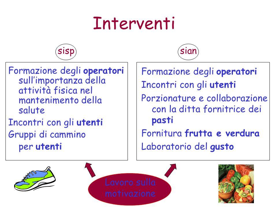 Interventi sisp. sian. Formazione degli operatori sull'importanza della attività fisica nel mantenimento della salute.