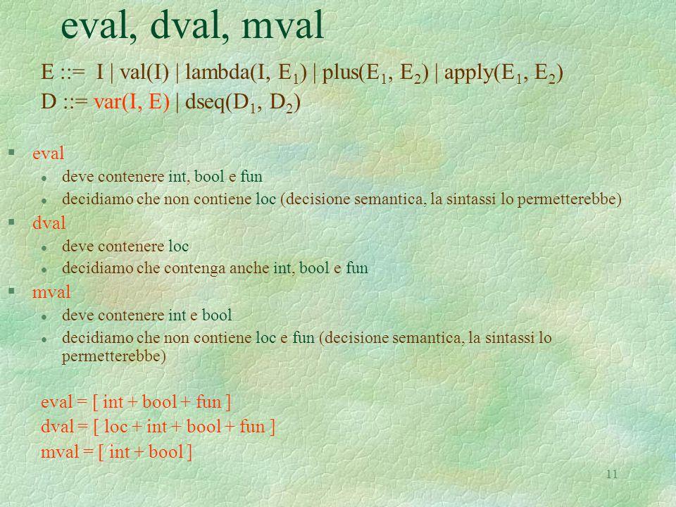 eval, dval, mval E ::= I | val(I) | lambda(I, E1) | plus(E1, E2) | apply(E1, E2) D ::= var(I, E) | dseq(D1, D2)