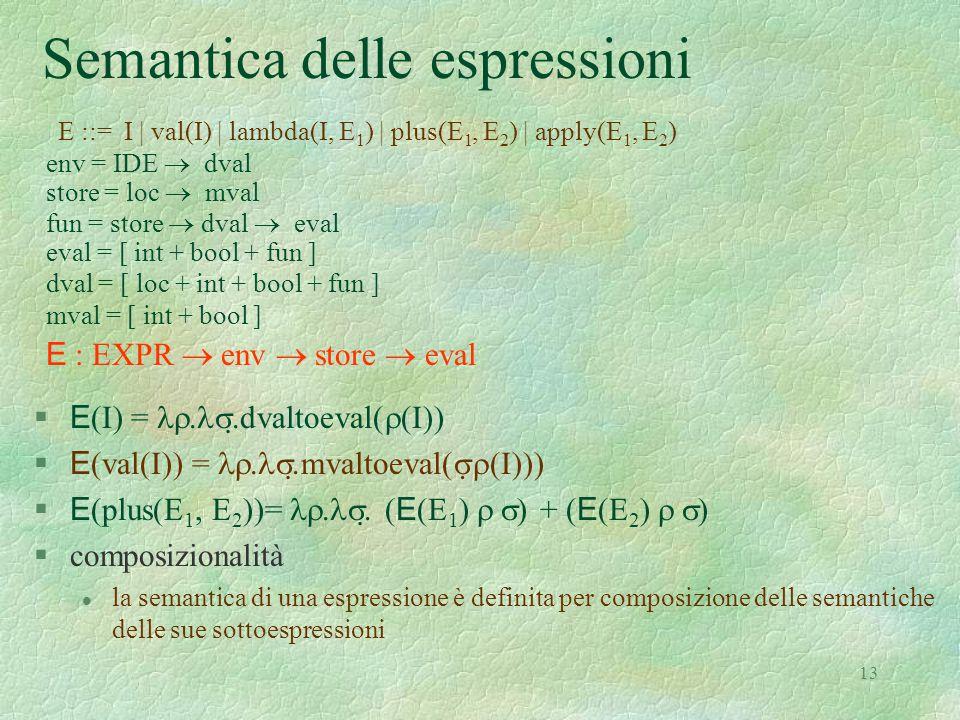 Semantica delle espressioni
