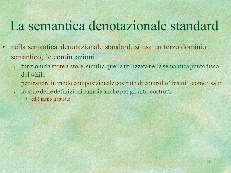 La semantica denotazionale standard