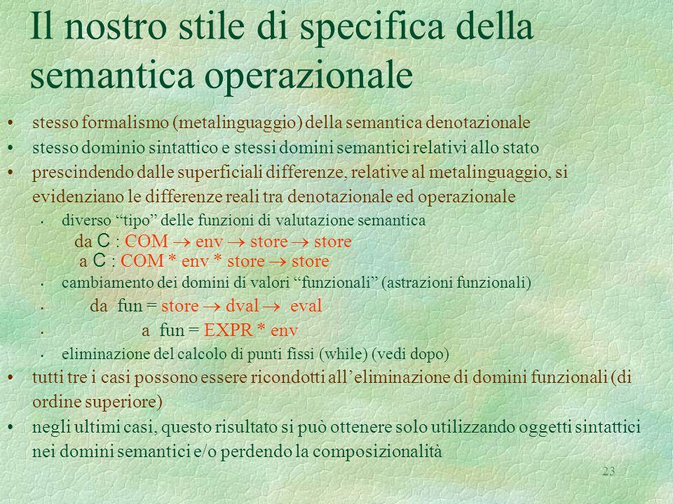 Il nostro stile di specifica della semantica operazionale