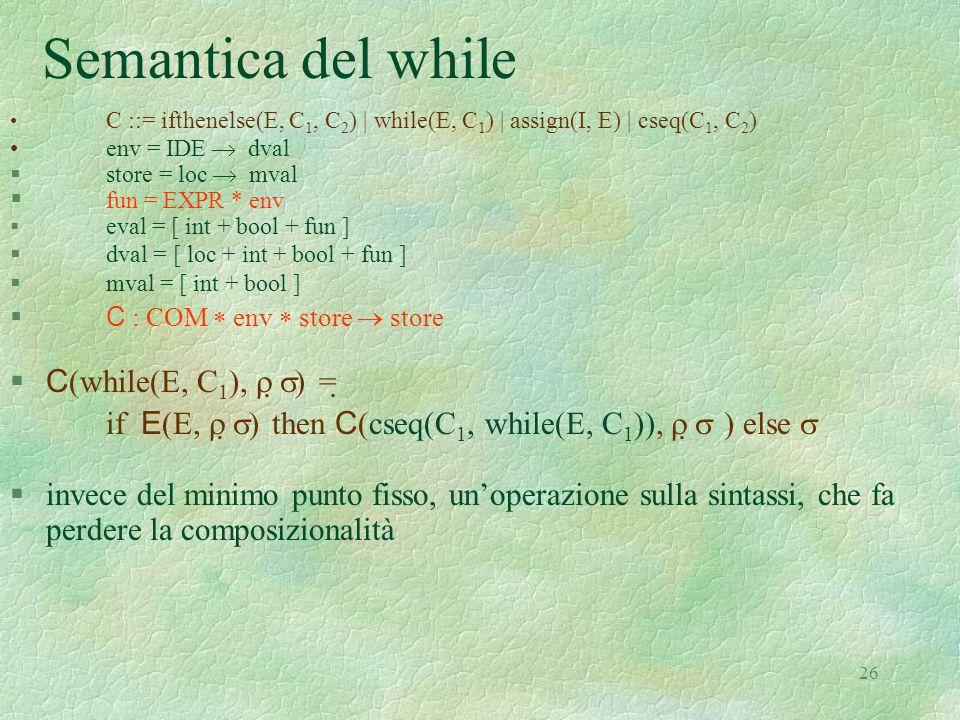 Semantica del while C(while(E, C1), ) = 