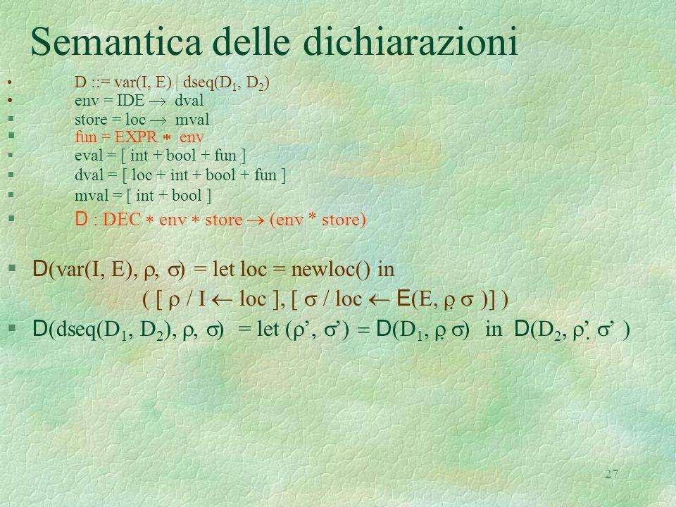 Semantica delle dichiarazioni