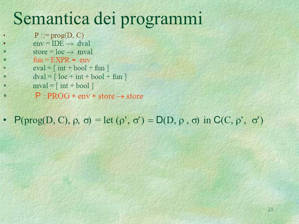 Semantica dei programmi