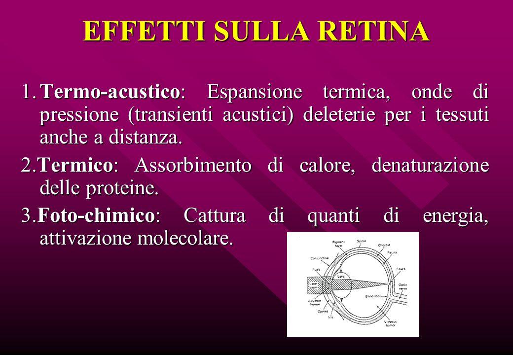 EFFETTI SULLA RETINA 1. Termo-acustico: Espansione termica, onde di pressione (transienti acustici) deleterie per i tessuti anche a distanza.