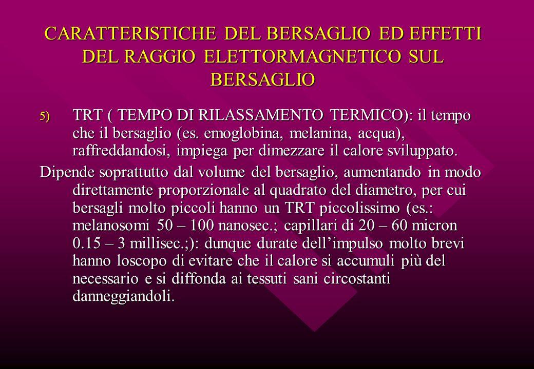 CARATTERISTICHE DEL BERSAGLIO ED EFFETTI DEL RAGGIO ELETTORMAGNETICO SUL BERSAGLIO