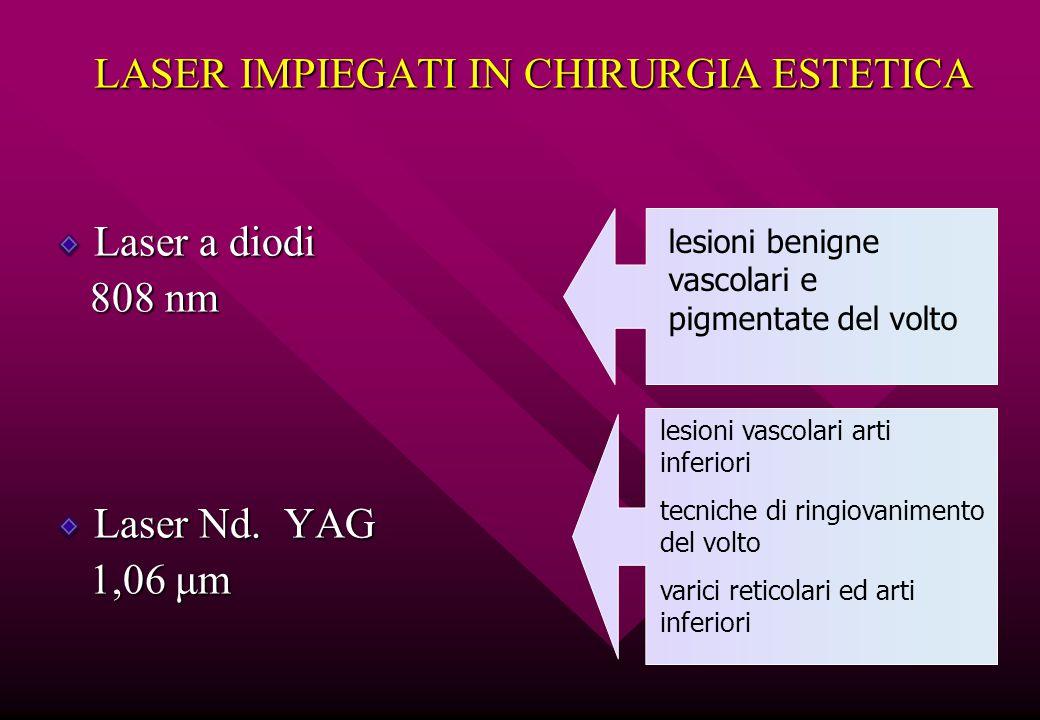 LASER IMPIEGATI IN CHIRURGIA ESTETICA